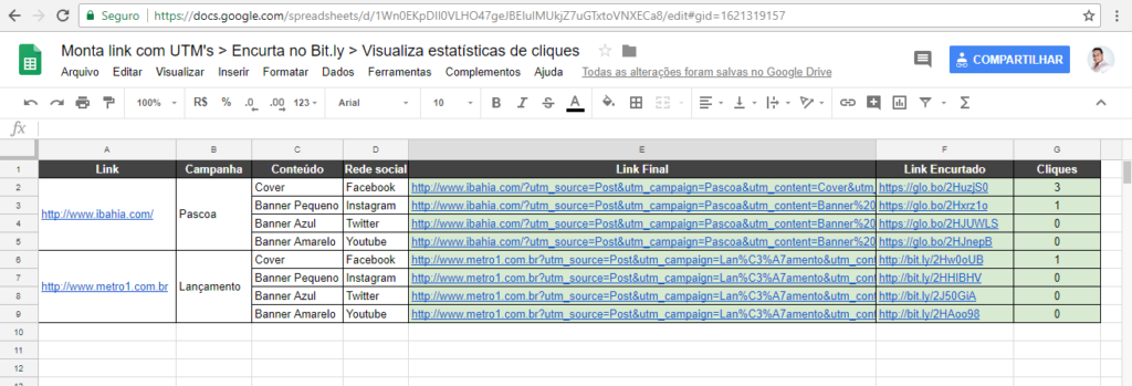Monta URL, encurta no Bit.ly automaticamente